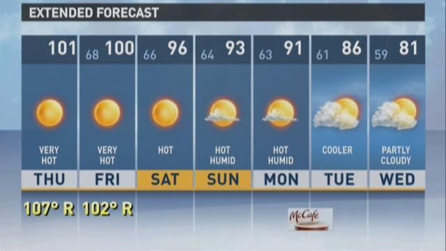 KGW Sunrise forecast: 7-30-15