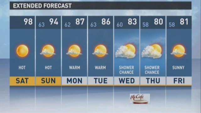 KGW Sunrise forecast 8-1-15