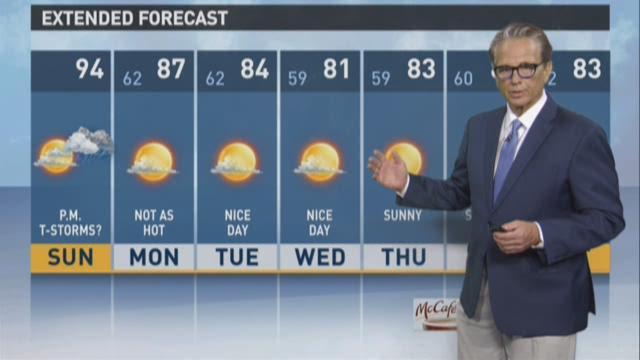 KGW Sunrise forecast 8-2-15