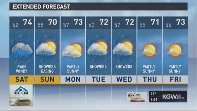 KGW evening forecast 8-28-15