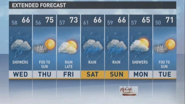 KGW Evening forecast: 10-6-15